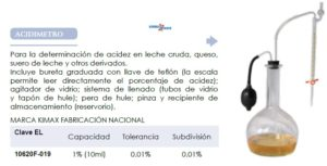 acidimetro